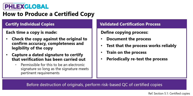 Certified Copies