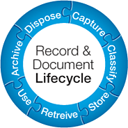 Record & Document Lifecycle