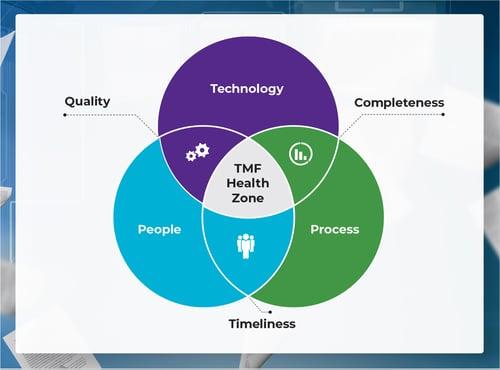 TMF Healthzone graphic (1)