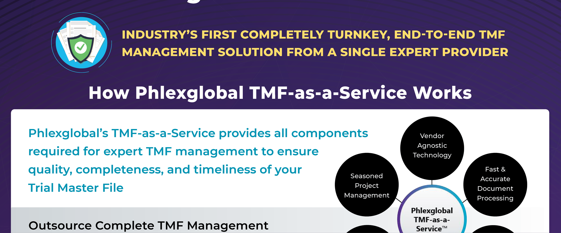 TMF as a Service Infographic Header