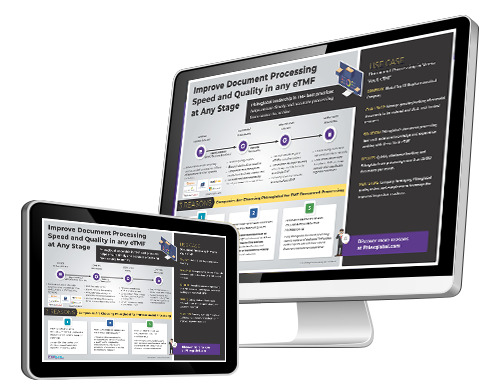 Infographic Computer Screen Veeva Services